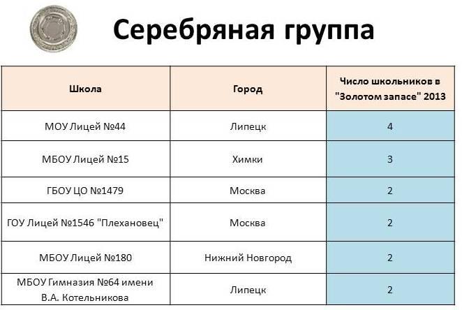 serebro_gruppa1
