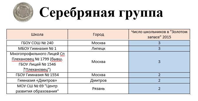 Serebryannaya gruppa (1)_00673345