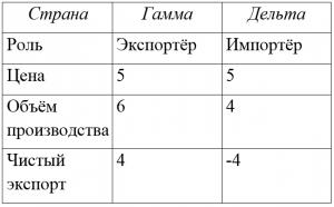 10класс31